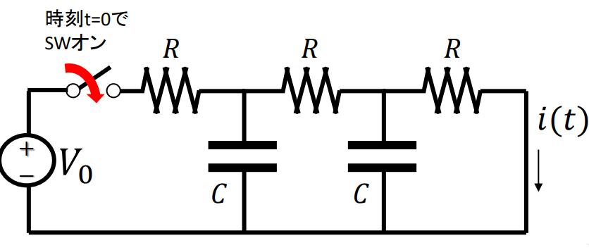 電気回路の問題について、 画像の回路で全てのCの初期電荷が0の状態で、t=0 でSWオンとした回路のi(t)を求めよ。 この問題がよく分かりません。