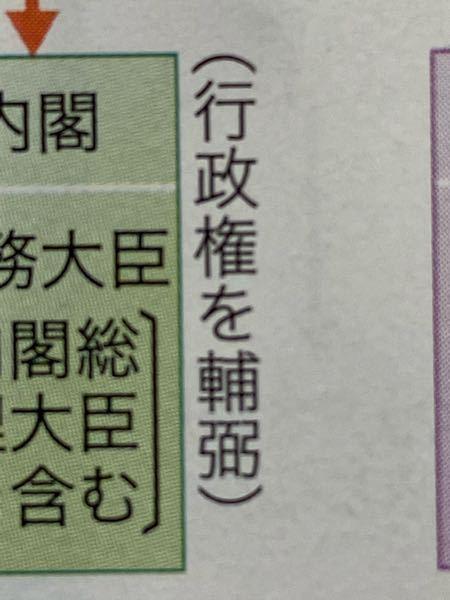 カッコのとこの行政権を、の後の漢字なんて読みますか??