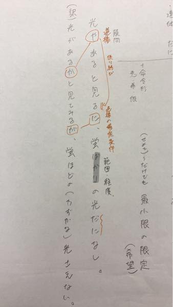 古文です。 わたしの品詞分解、訳が合っているか確認して欲しいです。 間違えていたら訂正お願いします。