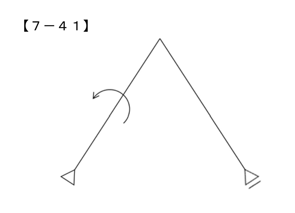 建築 構造力学について質問です。 写真のM図を書きたいのですが、どのようにすればいいのか教えて頂きたいです。