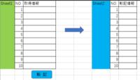 For Nextについて VBA初心者です。 以下の構文で、Sheet1から2へ転記したいのですが、実行してもsheet1のB2の1件が毎回転記されるのみで、B2以外の情報が転記されません。 どこの構文が問題でこうなるのかご教示ください。 よろしくお願いします。  Sub 転記() Dim Info As Variant Dim i As Long  Application.ScreenUp...