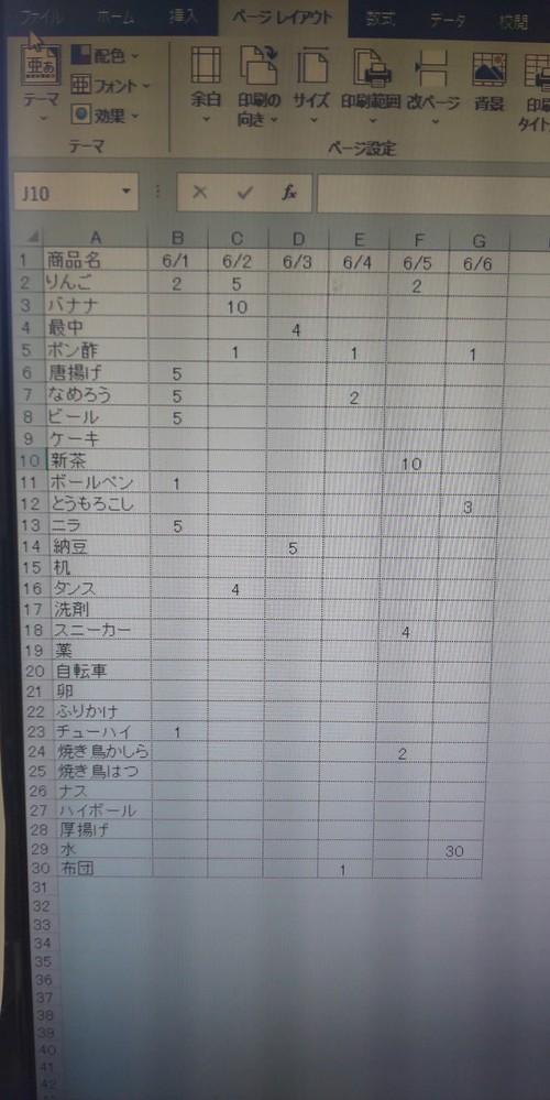 Excel表について教えてください シート1に A列 得意先名 B列 商品名 C列 単価 D列 数量 E列 出荷日 が記載された一覧があります これをシート2に※写真参照 出荷日別(列)に商品ごと(行)に表にしたいです 商品名は決まっています 同じ商品で同じ出荷日の数量は合計して表示したいです 得意先名と単価は不要です どなたか計算式を教えて頂けないでしょうか 当方、Excel初心者の為 マクロ?等、専門用語がわかりません コピペして使える計算式を教えて頂けると助かります ピボットテーブルというのを試しましたが 思い通りの表になりませんでした 宜しくお願いします
