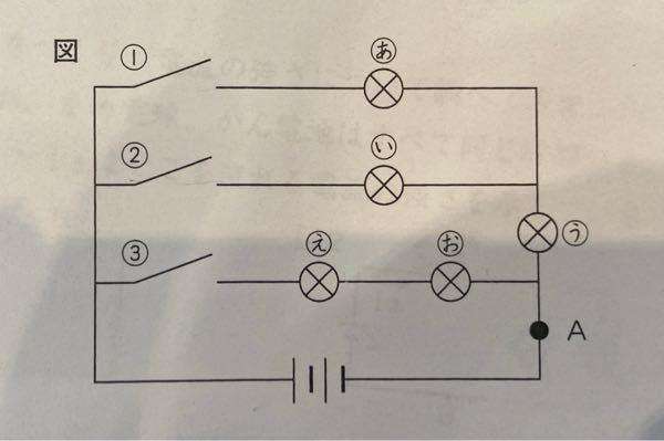 下の回路で、Q「スイッチ①と②が入っている状態から、スイッチ①を切って、スイッチ②だけが入っているようにしました。このとき、「う」の豆電球の明るさはどうなりますか。」に対して A「スイッチ①と②が入っているときには光っていて、スイッチ①を切ると暗くなって光る。」 とありました。 なぜスイッチ①を切ると、暗くなるのでしょうか?変わらないのではないですか?