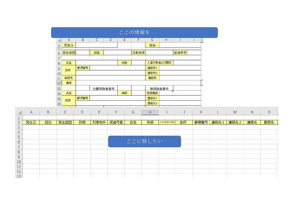 Excelの関数に関して教えてください。 一覧のシートからVLOOKUPを使って表を作ることは出来るようになったのですが、 その逆が出来ず困っています。 表を、一覧の表に当て込みたいのですが、 1,000件以上ある為、関数やVBAなど何かあれば教えてください。 ケース① 同じExcelの違うシートにあるケース ※一番左に一覧のExcel、右側に約1,000シートの表が付くイメージ ケース② 表と一覧のExcelが別のケース ※その場合表が複数Excel、一覧にしたいExcelは1個 画像を貼ります。