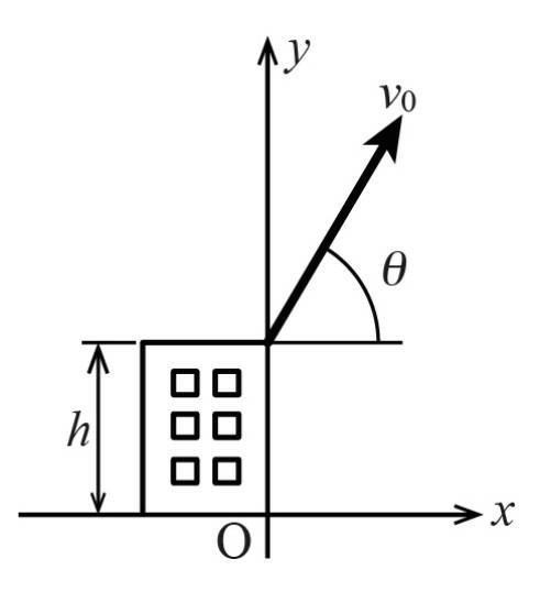 この問題を教えて下さい。 画像の図のように高さh[m] の建物の屋上から初速v₀[m/s],水平仰角θ[º]でx軸方向に物体を投射するとき、物体の最高到達高度はいくらになるか求めよ。 ただし、空気抵抗は無視する。