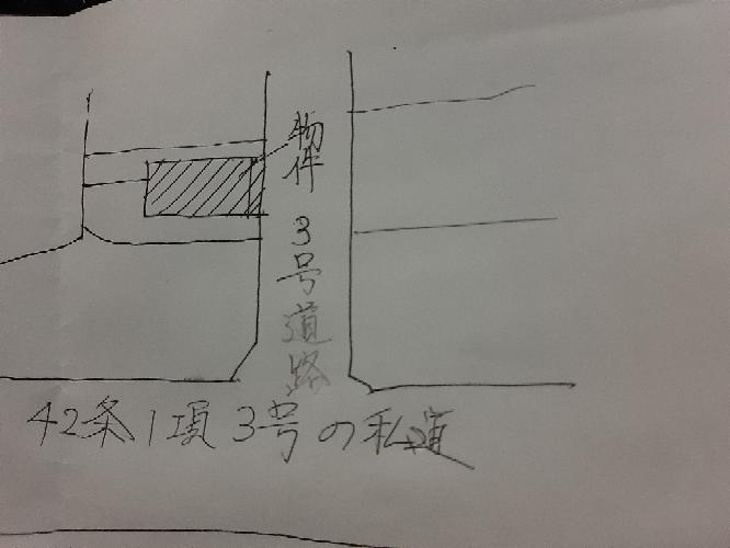 2号道路は接道義務の話でよくでてきます。 あまり聞かない3号道路であることで、どんな不都合なことがあり得ますか? 再建築可能なら問題ないのですが、景品表示法が再建築不可ならば、その旨明記するようにいうものの、明示義務を知らない可能性があります。 こんな形の土地では再建築可能でしょうか? 5m,5m,接しています。 道路はすべて3号です。