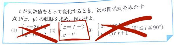 数学Ⅱ 軌跡 写真の(2)の問題についてなのですが、何故「絶対値tを場合分けしてから解く」という手順で解かないのでしょうか? 実際やってみたのですが、正解にはなりませんでした。なぜ間違っている...