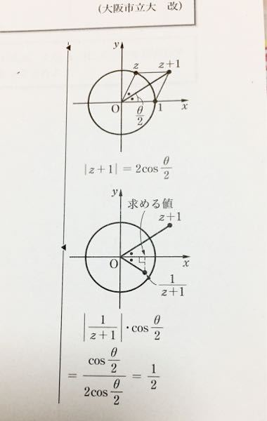複素数z=cosθ+i sinθ (0<θ<π)について、次の問に答えよ。 (1)z+1を極刑式で表せ。 (2)1/(z+1)の実部の値を求めよ。 上の問題の代数計算の解答自体は理解できたのですが、解説の図の意味が理解出ません。下の図の解説や意味を教えて頂けないでしょうか。(この問題を単位円で考えると?)宜しくお願いいたします。