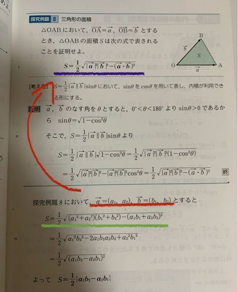 赤線部分を青線の式に代入すれば緑線の式になることは分かるのですが、どうして代入した後、成分が足し算になっているのですか?