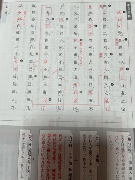 1番最後の行で、なぜ晏子は超石上を上客としたのですか?まず上客とはなんですか?