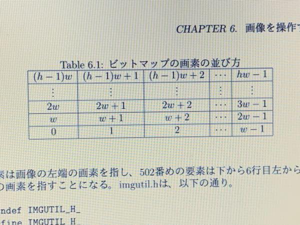原点(0,0)とし、右向きが正、上向きが正とする。 下記の画像の表のように 画素に順番を付けると、座標(x,y)にある画素は何番目の画素に相当するか計算し、何番目かを返す関数を作成する。 (w=100であり、例えば、502番目はh=6、左から3列目を指す) どなたかわかる方教えもらえると助かります。 以下はヘッダファイルとヘッダファイル内で宣言されているgetLabel関数です。 ・ヘッダファイル #ifndef IMGUTIL_H_ #define IMGUTIL_H_ #include <stdio.h> struct pixel{ int r, g, b; }; typedef struct pixel PIXEL; struct image{ int width, height, depth; PIXEL *pixels; }; typedef struct image IMAGE; long int getLabel(int x, int y, int width); #endif /* IMGUTIL_H_ */ ・関数 long int getLabel(int x, int y, int width)
