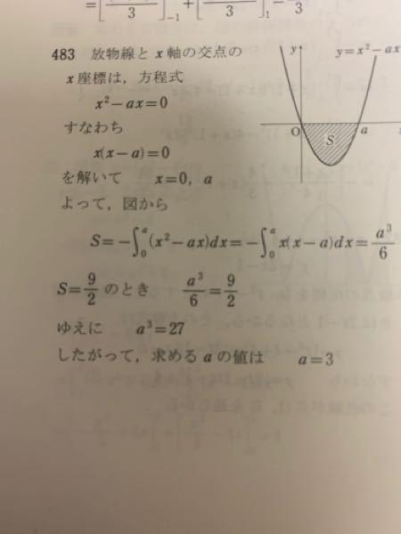数2 積分について質問です。 483番の問題です。 問) 放物線y=x²-ax(a>0)とX軸で囲まれた部分の面積Sが9分の2になるように定数aの値を求めよ。 という様な問題なんですけど、6分の1公式を使ってときたいのですがマイナスが邪魔してなかなか解けません。これは6分の1公式では解けないのでしょうか。 ※写真は回答です。