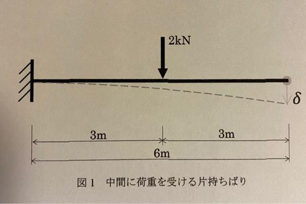 写真のような片持ち梁はモールの定理を用いて求めるとどうなりますか? よろしくお願いします。