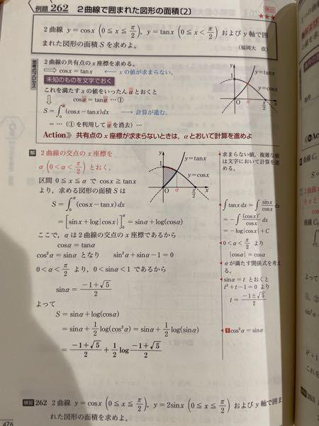 レジェンドからの引用です。 みぎしたの!のcos^2α=sinαがどうしてなのかわかりません。教えてください!