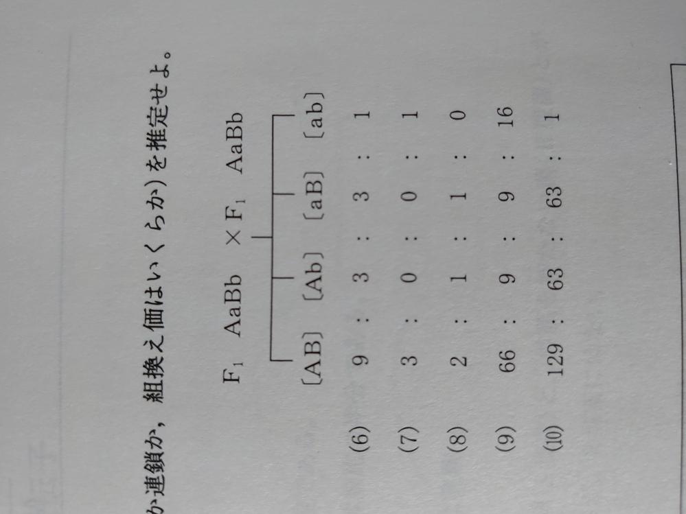 遺伝の組換え価の問題です。 独立と連鎖についての問題点なのですが、 (10)の問題 組換え価が12.5になるはずなのですが、 計算過程がわからず困っています。 また、AB:Ab:aB:ab=m:n:n:mとするとき (Ab)=(aB)=2mn+n2乗 ab=m2乗 という公式もテキストに記載されているのですが、どのように活用すればよいのか、 どなたかご教授ください。 よろしくお願い致します。