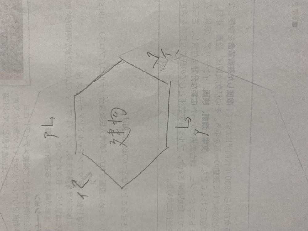 平面図と断面図に描く断面線について質問です。 画像のアの断面線はもちろんイの断面線にしてもいいですか?平行であればイの断面線のような斜めになってればいい感じですか?