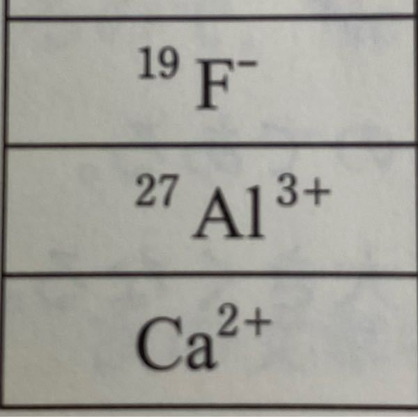 この3つの原子番号・陽子数・電子数・中性子数・質量数を教えてください。