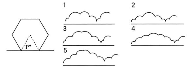 公務員 判断推理の問題です 下図のような正六角形を直線状を滑らないように回転させたとき点Pの軌跡として正しいものは□である。Pは正六角形内部三角形の重心とする。 □の答えとできれば解説をお願いします( ;∀;)