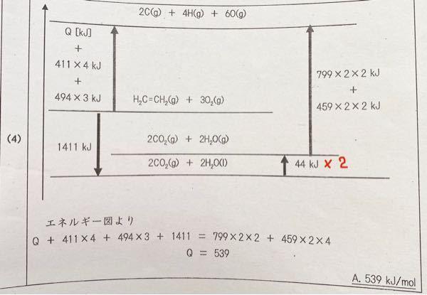 化学・ヘスの法則 エチレンを用いて、C=Cの結合エネルギーを求めよ。という問題で、写真のように×2がいらないのはなぜですか?