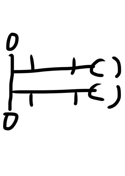 下のような、グラフの事を何グラフと言うのですか? 名前を教えて下さい。