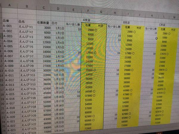 2016VBAについて教えてください。 n列おきに、 在庫-払い出し数=在庫の 計算式を入力し、 n+1行おきに在庫切れ判定できるように対応したいのですが、 在庫例C4-E4=F4 F4-H4=I4 (該当項目が、添付写真の黄色枠部) その様なことは可能でしょうか?? ご教示下さいます様、よろしくお願い申し上げます。