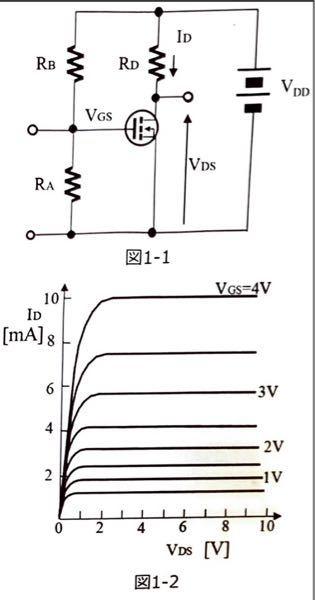 図1-1のFET増幅回路において理想的な増幅回路を構成するにはバイアス抵抗RBがいくつになるか教えて欲しいです。 FETはエンハンスメント型MOSFETとし、VDD=20V、RD=1.0kΩ、RA=200kΩ
