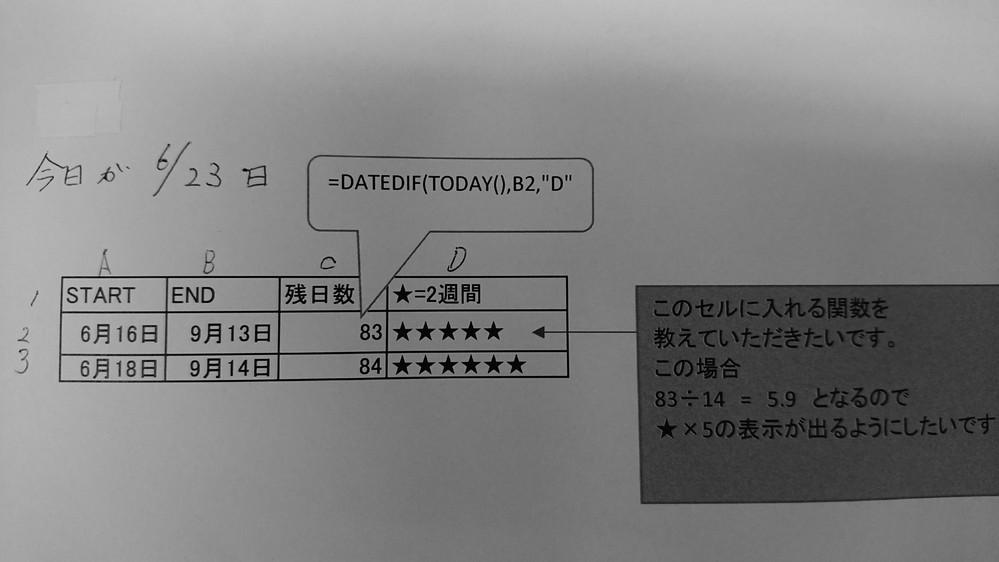 """エクセル関数についての質問です。 セルに入力した日付から今日まで、残りの日数を表示し、かつ その残りの日数を2週間(14日)ごとに区切り「★」のマークの数で表示したいです。 残りの日数を表示するのは =DATEDIF(TODAY(),B2,""""D"""") で問題ないと思いますが (B2に日付を入力) ★の数で表示したいというのは 例えば、 残りの日数が14日間なら ★ 残りの日数が28日間なら ★★ 残りの日数が42日間なら ★★★ 14日で割り切れない日数の場合は少ない数の★を表示したいです。 例えば 残りの日数が40日間なら★★ 残りの日数が25日間なら★ といった感じで表示したいのですが関数はどのようにすればよろしいでしょうか? うまく説明できないので、画像を添付します。 ご回答お待ちしております。"""