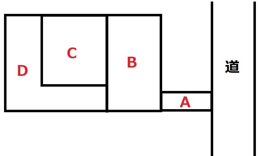 物件Bは囲繞地でしょうか? Aが他人の敷地でそこを通行するしかないみたいです。