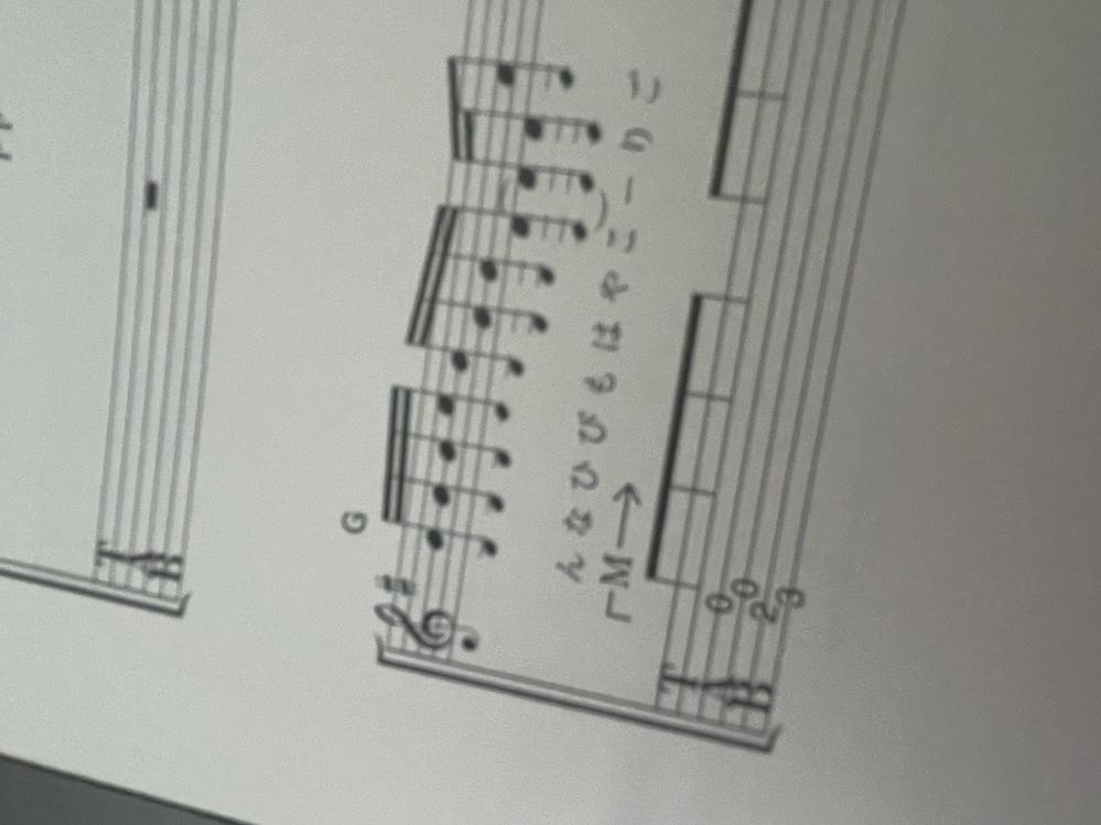 このTAB譜にかいてるMとは何のことですか?調べたらミュートと出てきたのですが、よくわかりません。教えていただけたら嬉しいです!