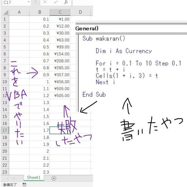 Excel、VBAについて質問です For Nextのやつだと思うのですが、私は0.1から10まで0.1ずつ下にばーっと表示したいです。 私が書いたやつだと妙な数字や¥マークが出てきて上手く行きませんでした。 説明下手なので、こんな風にしたいという画像貼っておきます どなたかお願い致します