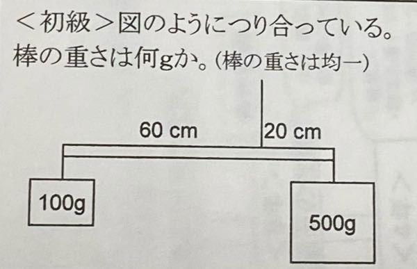 図のようにつり合っている棒の重さは何gですか。