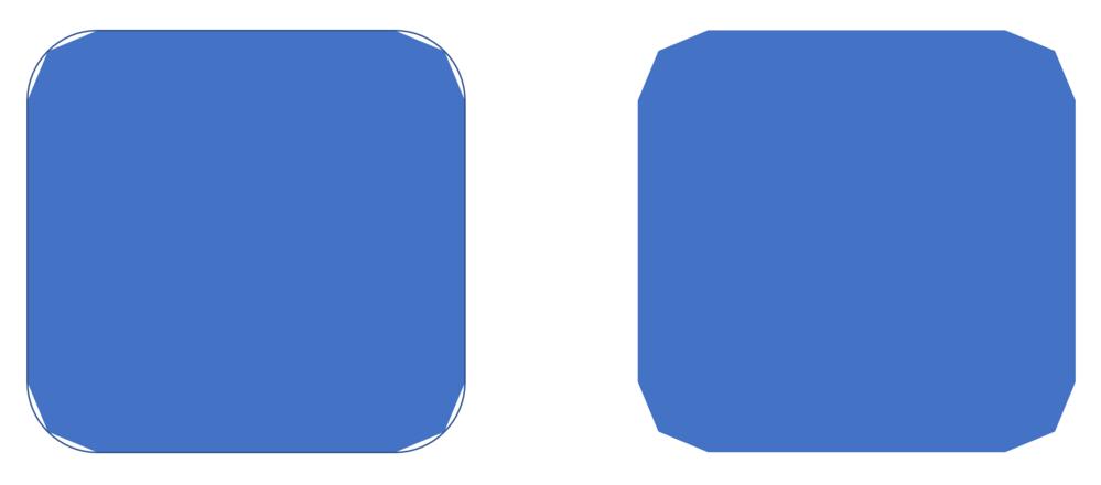 powerpointについて質問です。 今までは問題なかったのですが、最近powerpointを使おうと思い角が丸まった図形を挿入したところ、画像のように外枠のみ角丸で中の図形の角がカクカクとと...