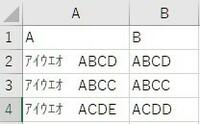 A列のセルとB列に含まれている英字が左右同士全く一緒であれば A列のセルの英字のみ消し、違う場合は消さないようにする 関数かマクロはありますか? (A列の半角カタカナは残したいです)