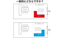インテリアに詳しい方、ご教授お願い致します。  L型ソファの一般的な向きは、赤or青 どちらなのですか?