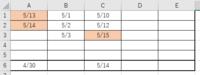 エクセルの書式設定について。  A6の日付が、A1~A5の日付より前の場合、A1~A5に色が付く書式設定。 また、A1~A5が空白の場合は色を付けない。 上記の書式設定をB列、C列…と複数の列にコピーしていきたいです。  A1のセルだけの設定なら、書式設定とAND関数でできました。 それをA2~A5にコピー、B列以降にコピーが上手くいきません。 どのような関数にしたら良いか教えてください。 ...