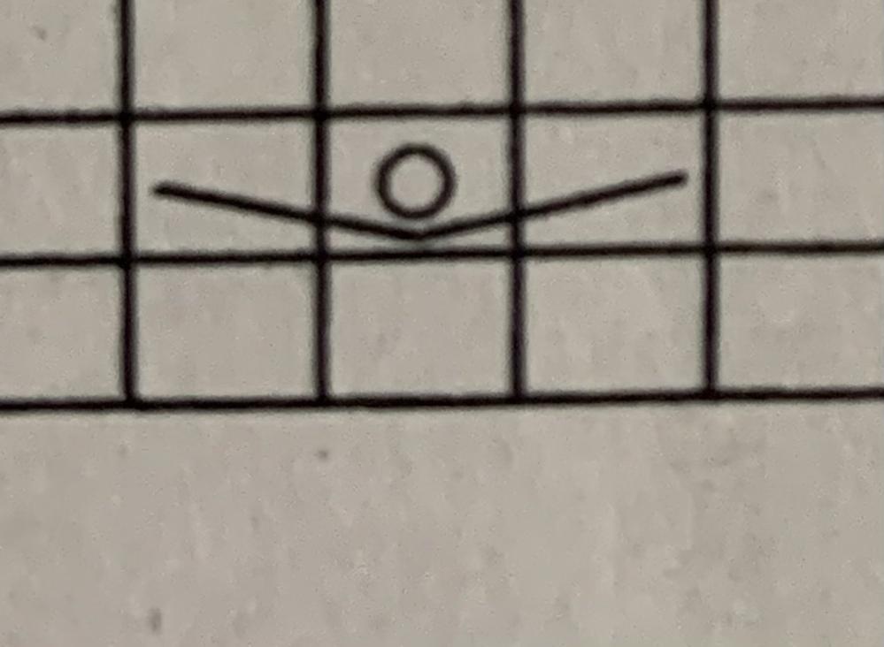 画像の編み図の記号の編み方を教えてください。 棒針編みのものです。 本は絶版になってしまったのでしばらく前にコピーをしました。近場で貸し出しもできない程の本なので教えていただけると助かります。