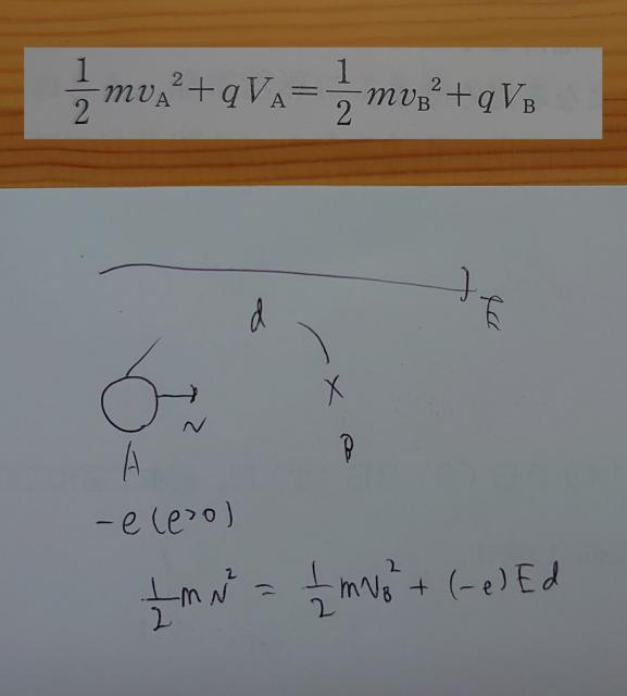 下の図のような一様な電界中の点Aを、電界に沿って速さvで電子が通過し、その後減速しながら点Bを通過した。一様な電界の強さをE、AB間の距離をdとすると、点Bを通過したときの速さはいくらか。ただし、電子のもつ電 気量を-e(e>0)、質量をmとする。 という問題を、下の画像のように公式にあてはめて解いたのですが、-eEdではなくeEdだそうです。なぜでしょうか?
