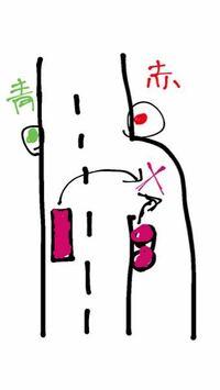 車と自転車で接触事故を起こしてしまいました。 私は自転車側で、右折してくる車の右側にぶつかりました。相手の車には自転車の車輪後がつき、私の自転車は無傷でしたが、私は唇を裂傷してしまいました。 信号機付き交差点で、相手方の信号機は青で、私は右折しようとしたらぶつかった形です。下に図があります。 この場合の過失割合はどれくらいになるのでしょうか?