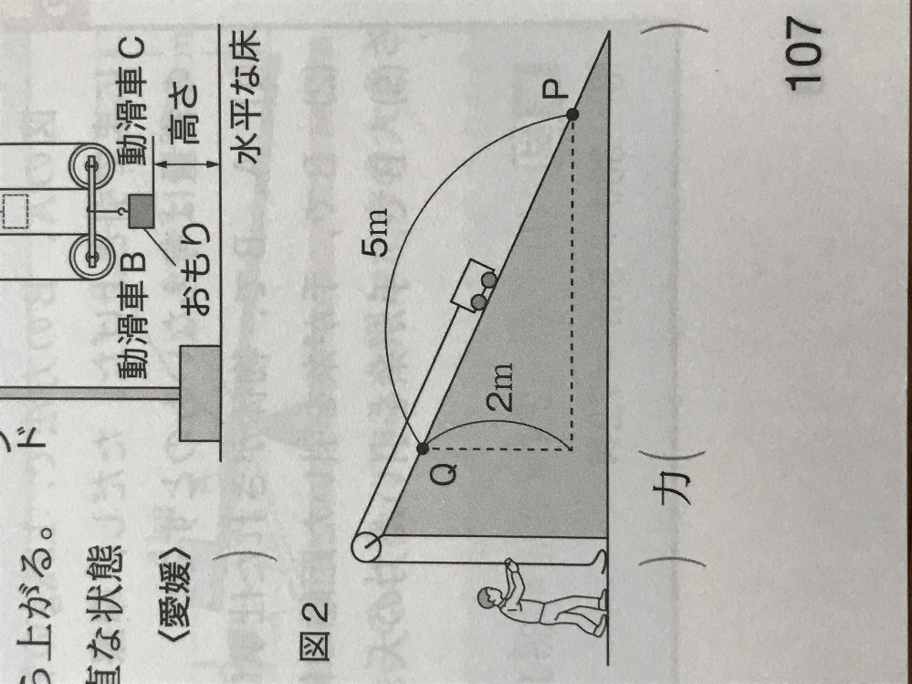 至急! 理科の中3物理の単元で 斜面の問題が出たのですが、(おもりは3kg) なぜこの人のした仕事は5×30じゃないのですか?教えてください、、