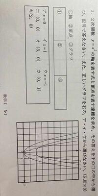 数学の問題です。 グラフの問題が苦手なので回答いただけると助かります(ーー;)