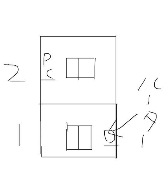 新しくパソコンを買って設置し、有線を繋ごうと思ったのですが1階にルーターがあり2階にPCがあるためどうやって繋ごうか困っています。 何か良い方法はありませんか? また、中継機から有線を繋ぐことは可能ですか? 下の図は下手くそですが、家の図です。 真下にルーターがあり窓が下と上で並んでいます。