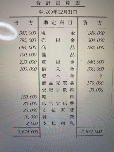 この写真の合計試算表から清算表を作りたいのですがどのように埋めればいいのでしょうか?