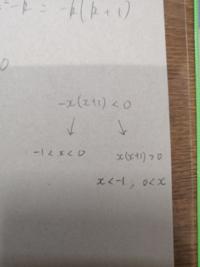 xにマイナスが付いている時は不等号を逆にしないといけないんですか?左はダメなんですか?