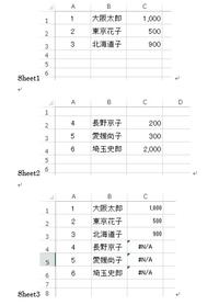 VLOOKUP関数について教えて下さい。 画像のように、3つのシートがあり、sheet3のC列にはsheet1と同じ番号の数字(3列目)を吸い上げています。これと同じように、sheet2からも吸い上げをしたいんですが、同じ計算式の中にいれることはできるんでしょうか? もしできましたら、計算式を教えていただきたいです。♯N/Aとなっているところです。