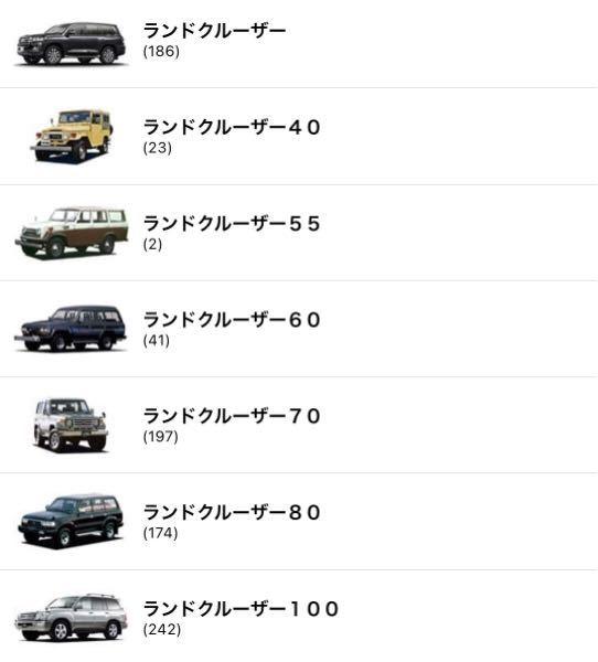 ランクル中古車を見てると40.55.60.70.80.100.200とありますが、順にモデルチェンジの並びですか? 走破性に違いはありますか?