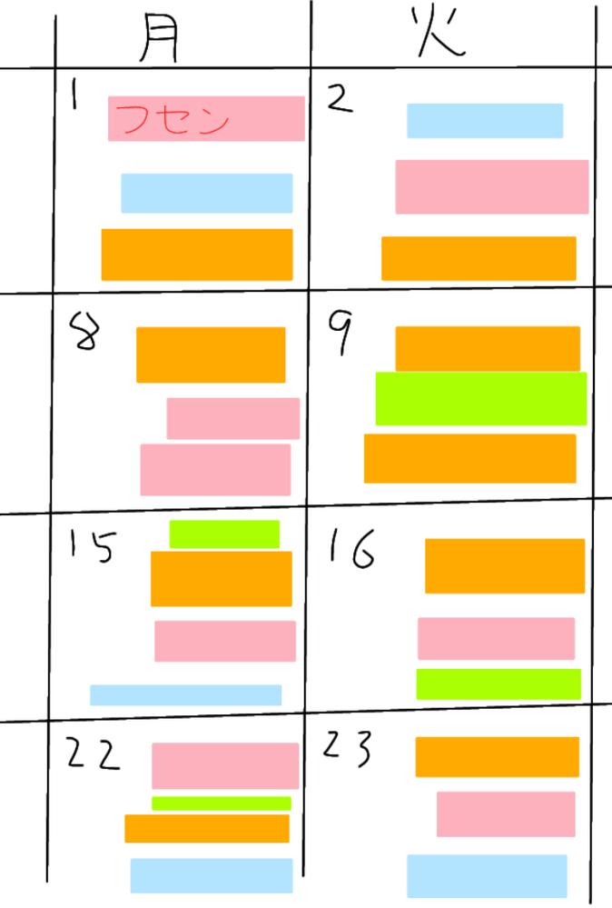 〈早めに回答が欲しいです!〉計画表について教えて頂きたいです。明後日の夏休みまでに、受験勉強をするための準備をしています。その一つで計画表を作るのですが、今までちゃんとした計画表を作った事が無くて本当 にこれで良いのか分かりません。 とりあえずやることを書いた付箋を作成しています。付箋の内容は、「光」「アジア州」「東北地方」「文の成分」「過去進行形」といった感じです。1、2年生の内容を中心に復習したいため、数英以外は3年生の範囲は除外しています。勿論余裕があればやります。 恐らく今の実力で、1、2年の範囲全てのテストをしたら350点位だと思います。普段のテストは430点前後です。恐らく社会は完全に学び直す必要があります。 26日間の夏休みなので、その付箋を20日分に分けようと思っています。1日に10時間位は確保出来ます。 カレンダーを用意したのでそのカレンダーに付箋を張っていき、終わったら付箋を剥がし○✕△で達成度を記し、分けて保存しようかなと考えて居ます。 本当にこのやり方で大丈夫でしょうか?ただやることが多いため、計画を建てないと終わるのか心配になります。画像のようなイメージで考えて居ます。 ただ20日でやりきるには1日に5枚達成する必要があるのですが、一枚に1~2時間かけると考えたら終わりますかね?単元を細かく分けすぎた気もします。 付箋を振り分ける際に、この日は全部社会、この日は全部理科、みたいになっても良いでしょうか? 数学は絶対に毎日取り組みます。社会は量が多いため毎日やらないと行けないかもしれません。結局毎日全教科になるかもしれません。 もうあれこれ考えずにとりあえず作ってみて、2、3日やってみてもっと増やせるなと思ったら作り直せば良いんでしょうかね…? 理科は1つの単元を3枚~6枚に分けているため、基本的に1日1単元、苦手な教科は2日やるとかにすれば案外終わりそうな気もしてきました。 やっぱりまず作って試してからやるべきですかね?まだ1日でどれくらい出来るのか分かってませんし…。 何かいいアイデアは無いでしょうか?やっぱり無計画だと間に合わないのが怖いです。 目標は、もし1、2年の範囲のテストをしたら常に400点を越えられるくらいにはしたいです。 ちなみに、冬休みは25日前後あるのですが、夏休みでうまく行ったら冬休みも同じようにするつもりです。逆に夏上手く行かなくても保険があります。 カレンダーに付箋を張るのは確定でお願いします。 もしかしたら学年書き忘れたかもしれません…。中学3年生です。