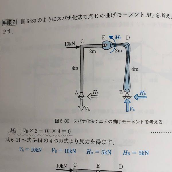 Meを求める式で、Me=Vb×2-Hb×4 とあるのですがこれらの符号はどうしたらこうなりますか?自分で±を決めるのですか?