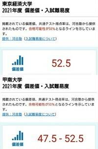 甲南大学は関東でいうと、東上流江戸桜ぐらいですよね? 東京経済大学と同レベルと思うのですがあってますか?