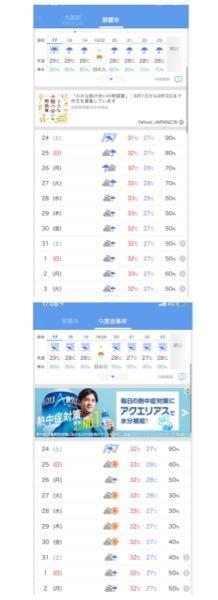 宮古島の方が台風が接近が遅いのにもかかわらずなぜ台風すぎた後の予報、宮古島は晴れで沖縄は雨なのですか? 詳しい方教えていただきたいです!