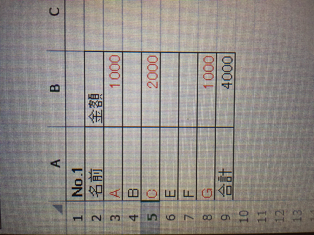 Excelについて教えてください。 複数のシート(No.1〜No.2)があるのですが、それらのB列に数値が記載されている行だけ(合計と見出しは含まない)、別のシートに抽出する方法はありますか? 画像の赤文字だけ別のシートにまとめたいです。